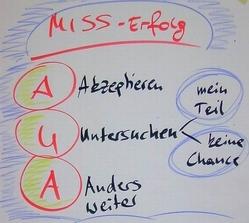 Umgang mit Misserfolg - das Modell AUA